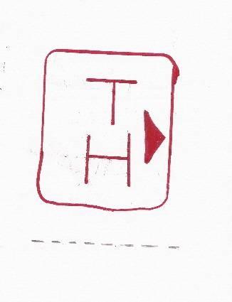 Símbolos utilizados en Mapas