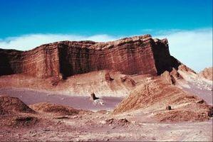 Lista de los Desiertos del Perú