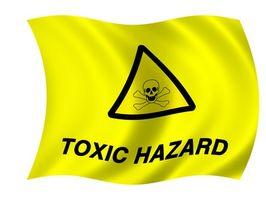 Los Reglamentos de materiales peligrosos del DOT