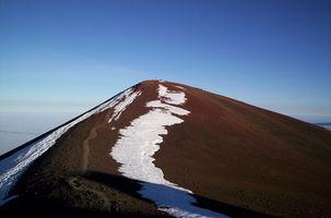 Información sobre Mauna Loa